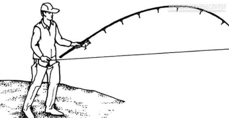 Какие технические аспекты и нюансы следует учитывать, дабы заброс приманки получился максимально дальним и точным?