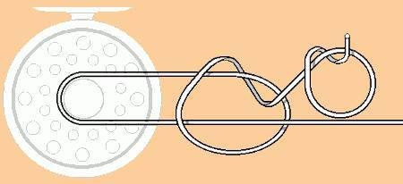 Как привязать леску к катушке самозатягивающимся узлом