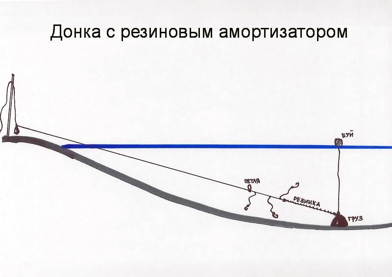 gruz-5