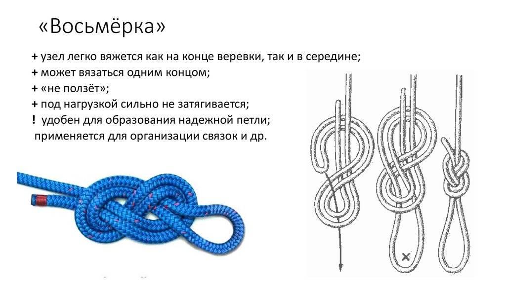 Как вязать морские узлы в картинках