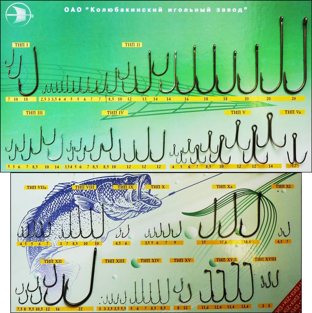 Колюбакинские крючки