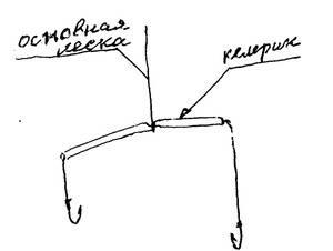 Как привязать несколько крючков к основной леске