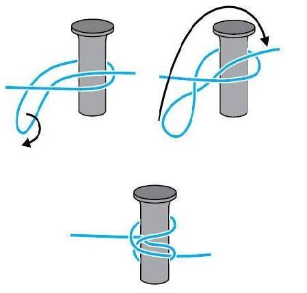 Как завязать морской узел схема картинка