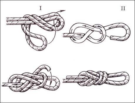 Как взять узел восьмерка