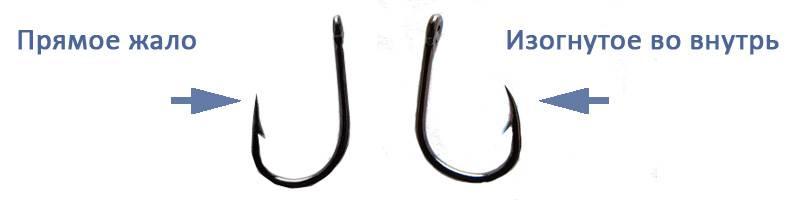 Крючки для фидерной рыбалки