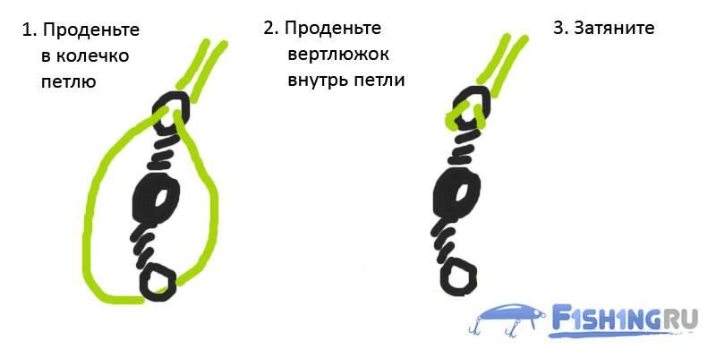 Крепление вертлюжка в петлю лески методом {amp}quot;Накидки{amp}quot;