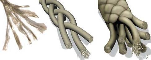 Структура плетеного шнура