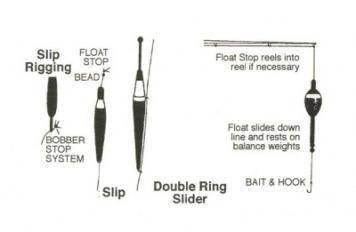 Как привязать поплавок к леске различными способами