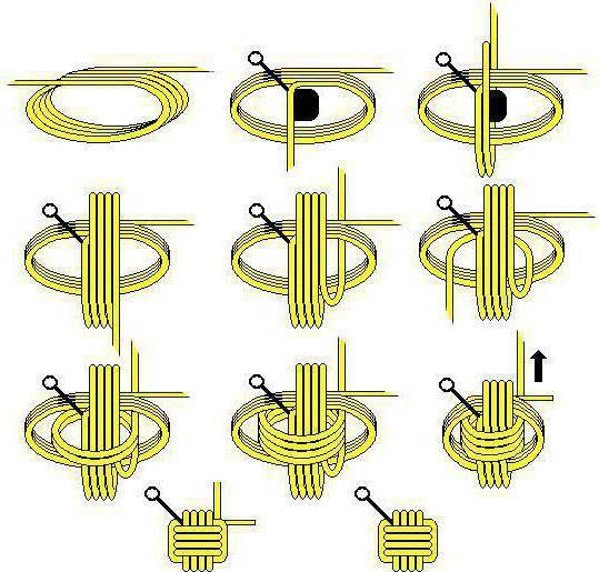 как завязать узел на конце веревки