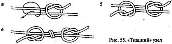 ткацкий узел