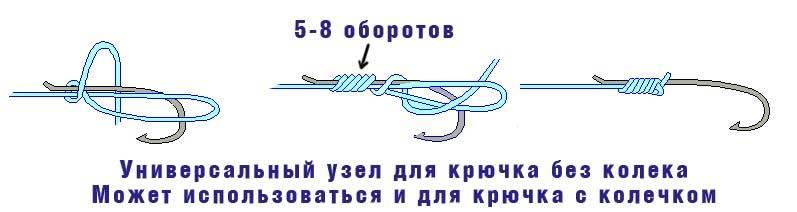 Как правильно вязать узлы на леске