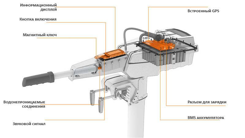Электромотор на лодку пвх