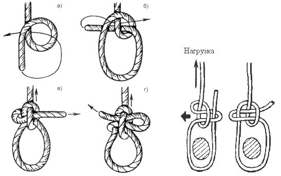 Как связать веревку