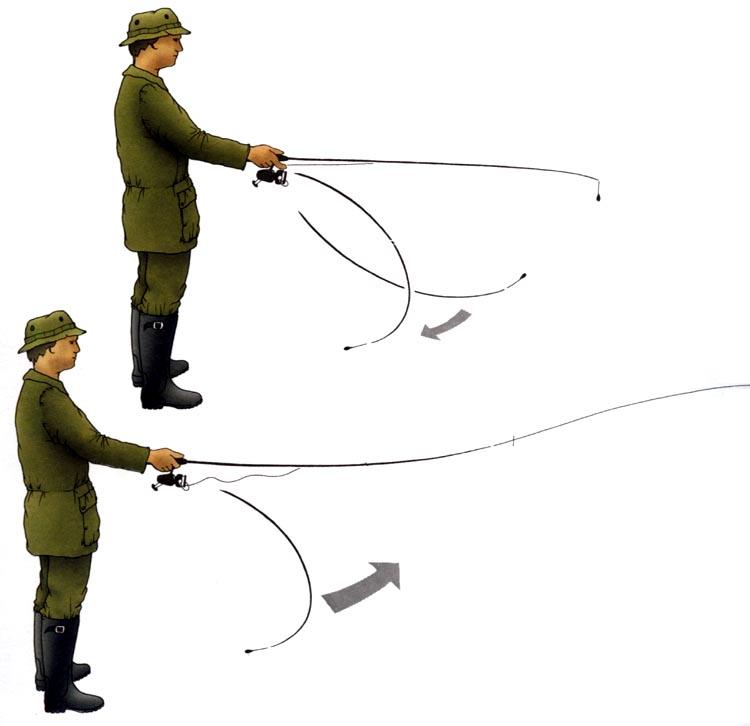Как правильно подсекать рыбу на удочку для новичков