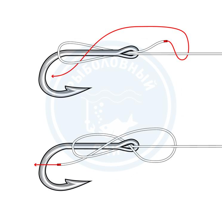 Простой рыбацкий узел «Восьмёрка» — 2 способа как привязать крючок (хоть с ушком, хоть с лопаткой)